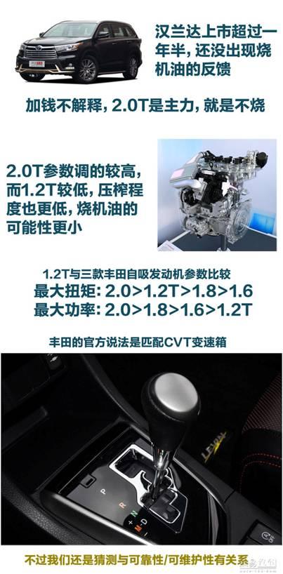 迟到的未必是差生 再聊丰田1.2T发动机