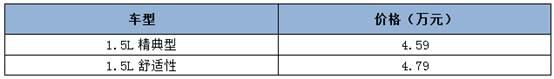 东风风光330S封闭货 新车到店 价格优惠 最低价