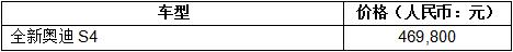 新闻稿:一汽-大众奥迪携强大产品阵容亮相2018深港澳国际车展131.jpg