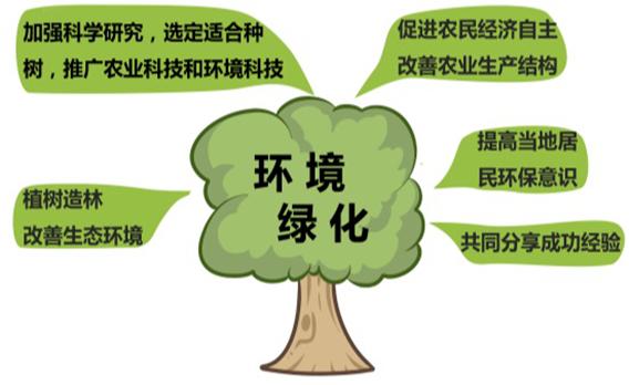 【新闻稿】丰田在河北丰宁举办18周年植树造林活动06301051.jpg