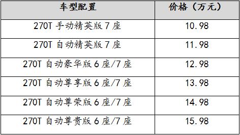【广州区域新闻稿】10.98万-15.98万,传祺GM6广州纵情上市(1)242.jpg